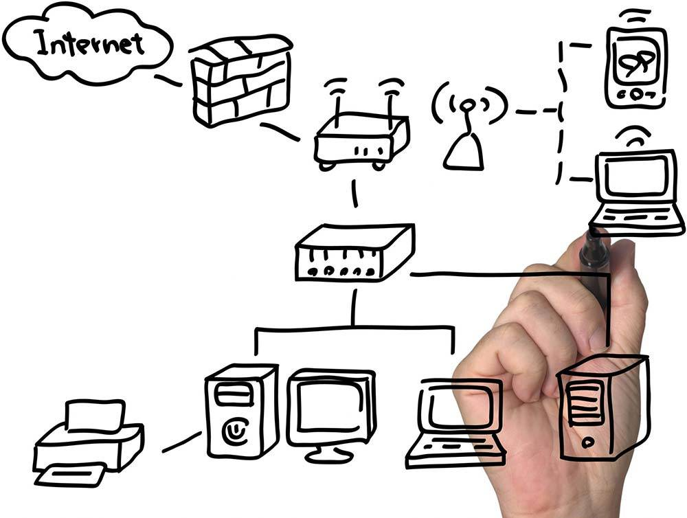 Configurazione reti aziendali e domestiche